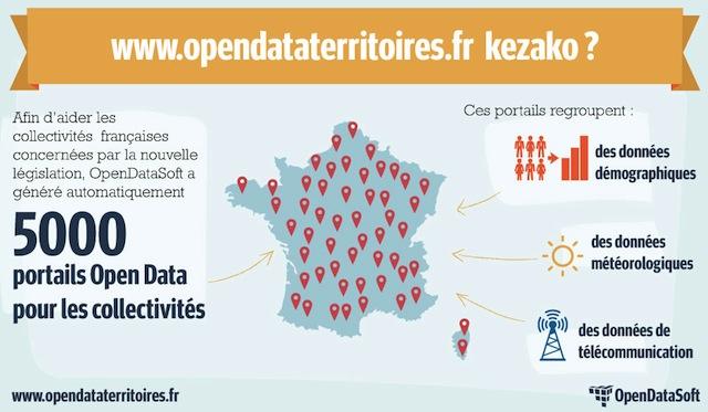 Territoires, libérez… vos données !