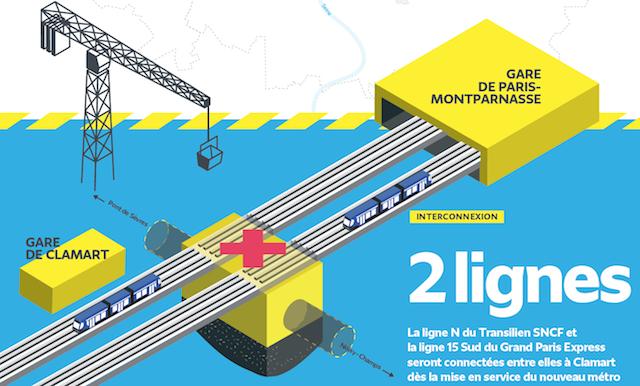 Opération d'envergure pour la construction de la gare Fort d'Issy-Vanves-Clamart