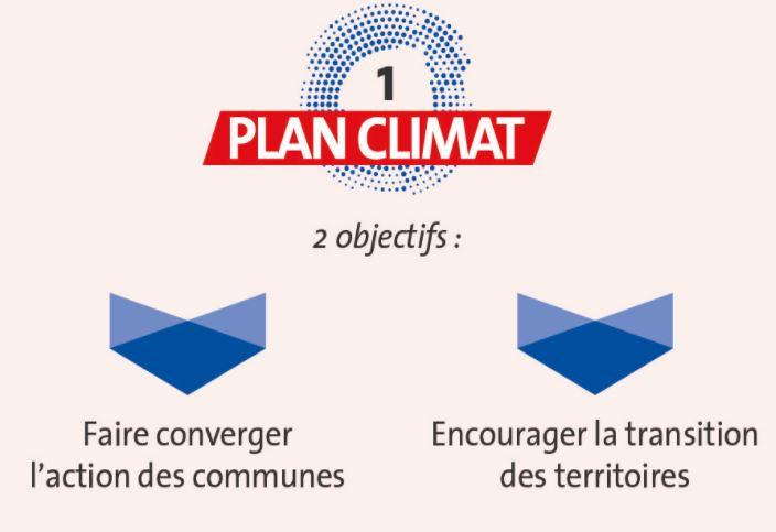 La Métropole du Grand Paris lance son plan climat